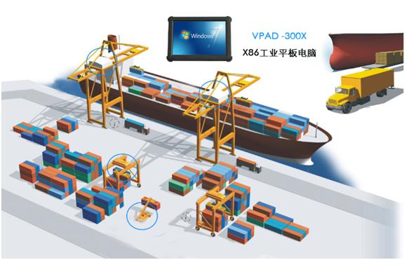 X86工业平板电脑在集装箱码头应用案例