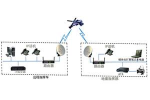 加固便携机和平板在军事领域的应用